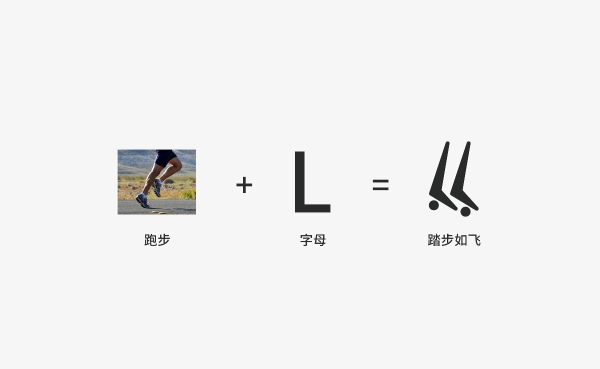 李莱健身器材 | 品牌vi设计