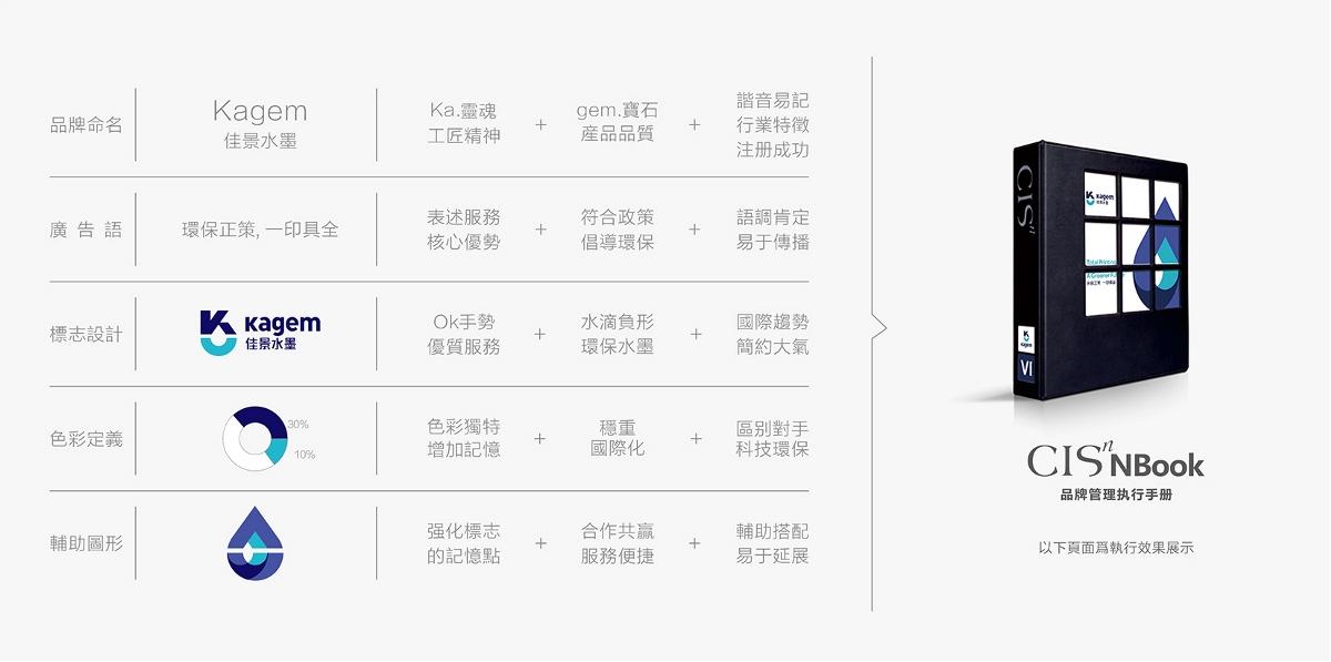 EOVAS优华氏品牌设计-【佳景水墨】品牌升级