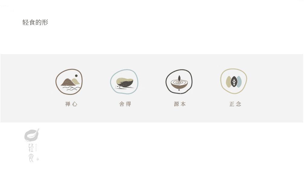 轻食 品牌设计