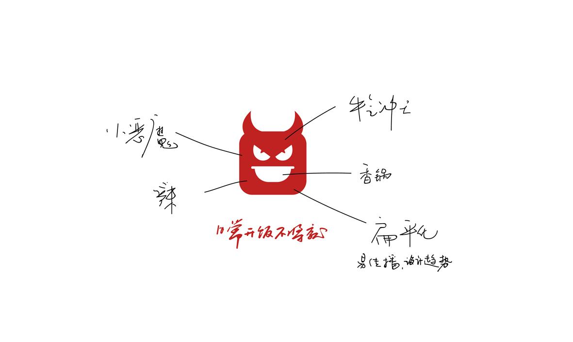 麻辣香锅设计  餐饮IP设计