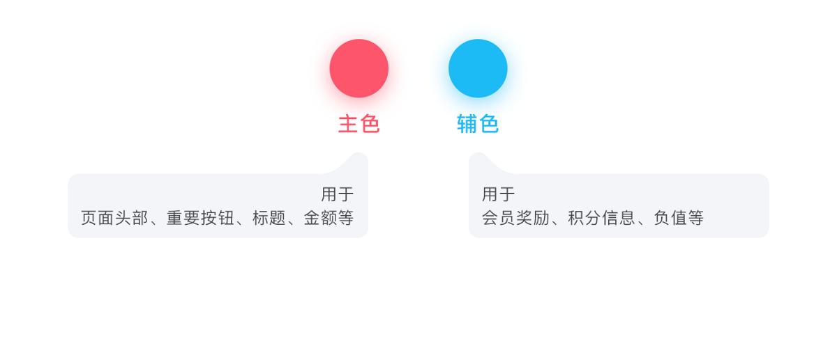 旺仔旺铺App会员中心项目总结/食品快消品电商App设计
