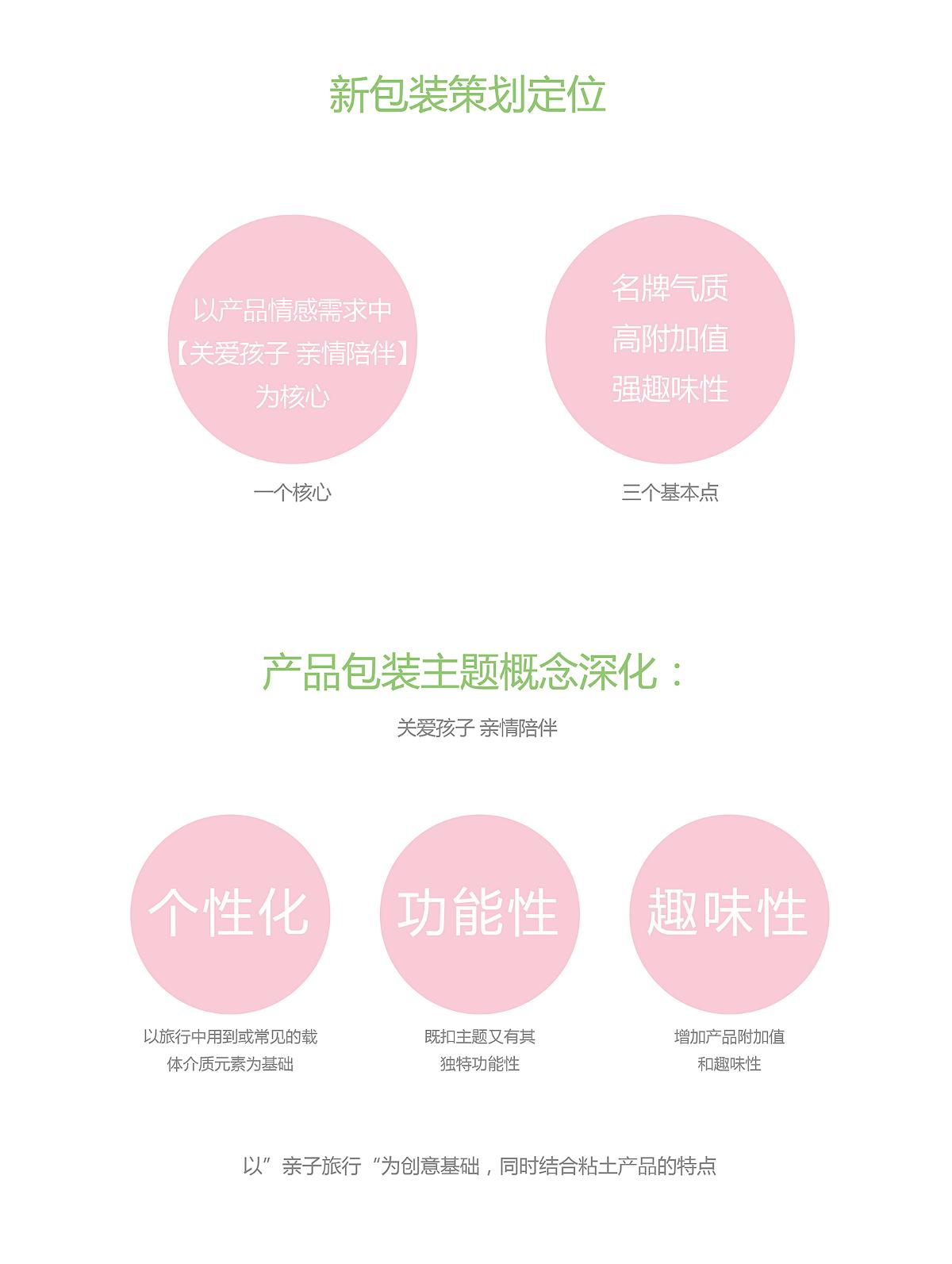郑州本质品牌案例 ‖ 【罗斐】超轻黏土包装及形象策略案例