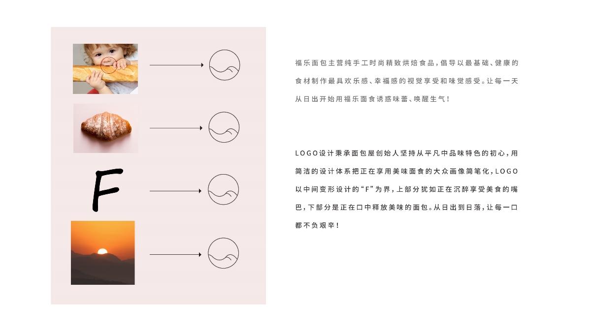 品牌设计案例——面包屋LOGO设计