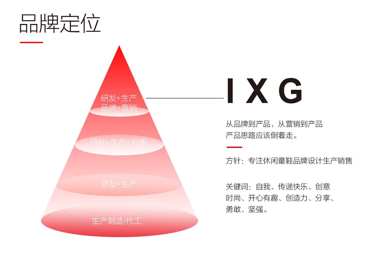 缘丰鞋业品牌LOGO设计