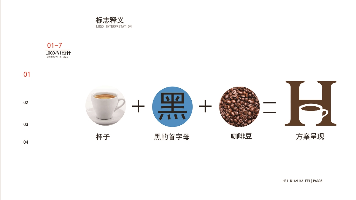 黑点咖啡品牌logo/VI提案