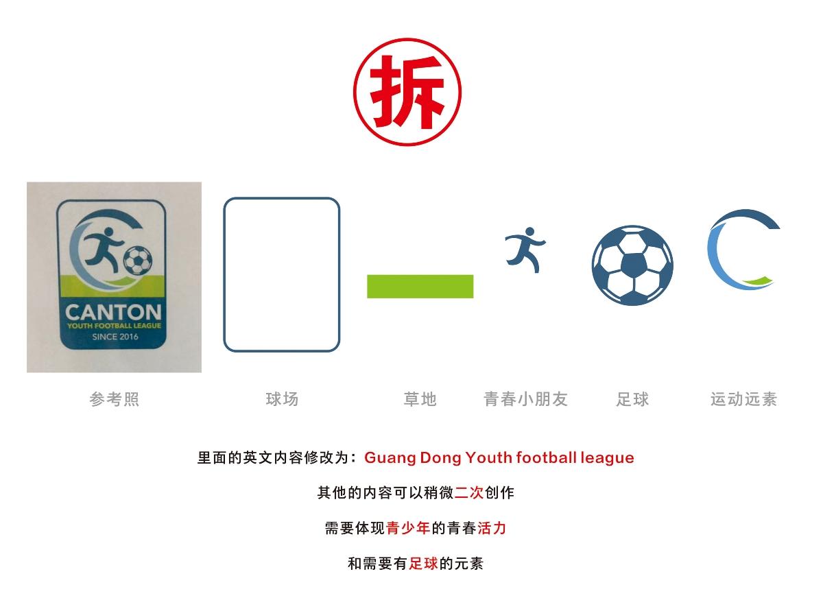 广东民间青少年联赛标志设计与升级