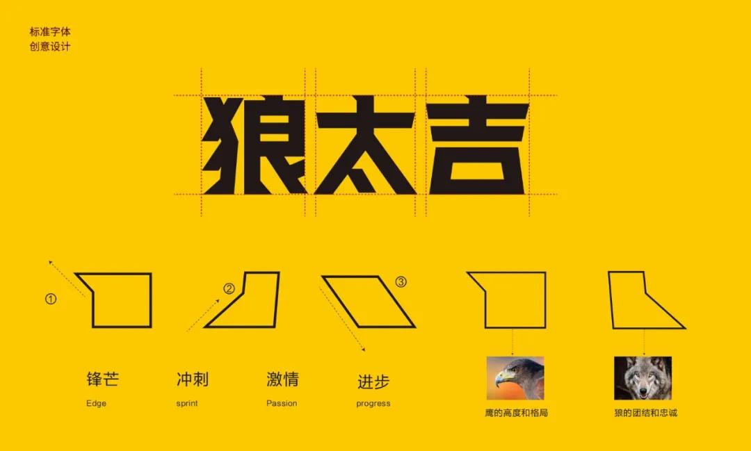 無出其右 × 狼太吉大盘鸡丨连锁品牌全案策划升级设计