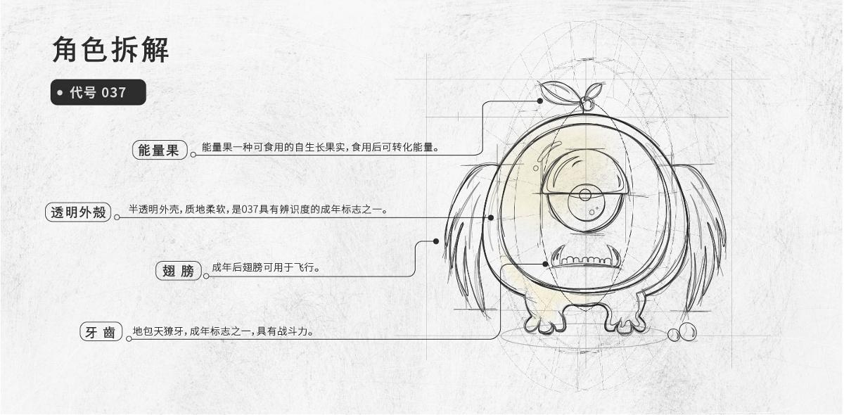 能量宠物 IP形象设计