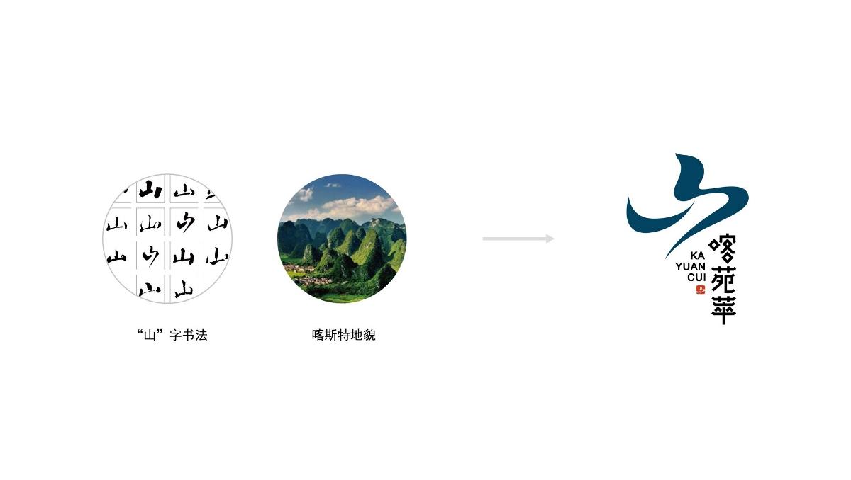 喀苑萃 | 品牌形象设计