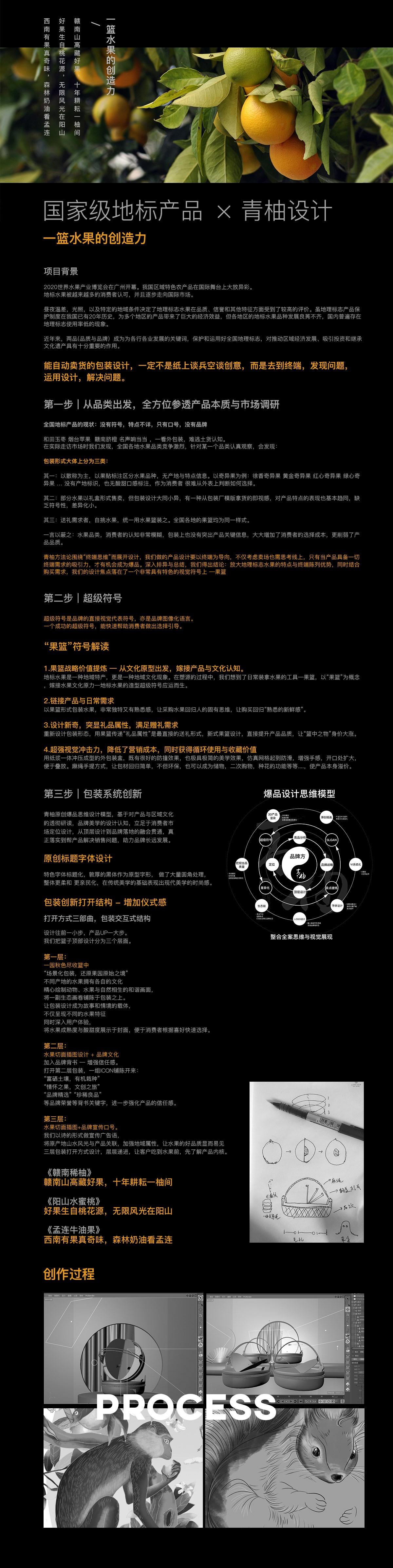 青柚設計 × 國家級地標產品 丨 一籃水果的創造力 !!!