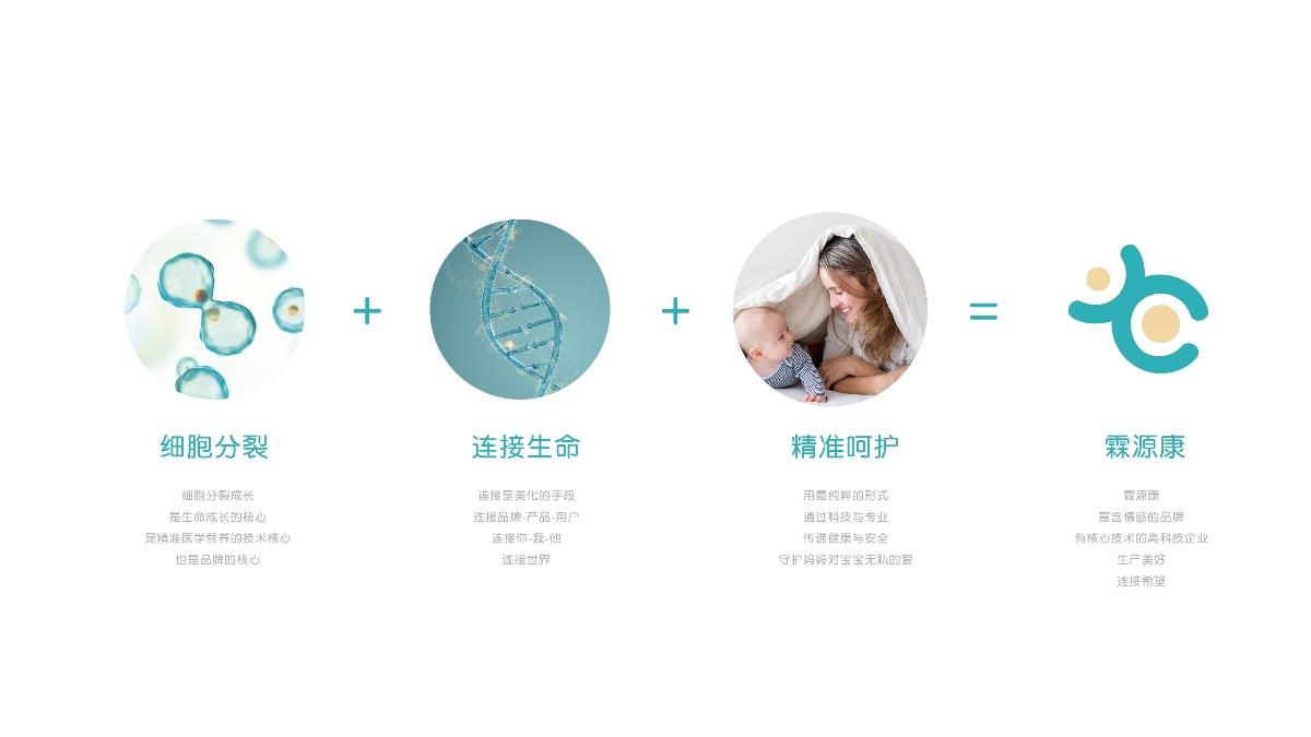 LINYOCON母婴医疗营养品牌设计