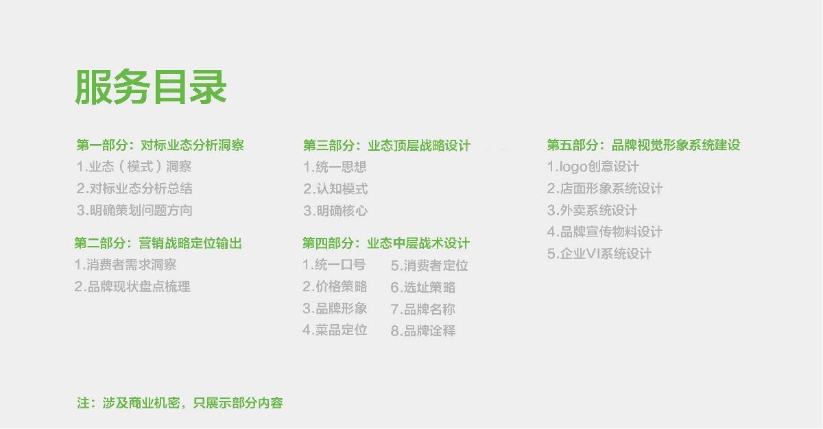豪悦佳中式快餐全案策划