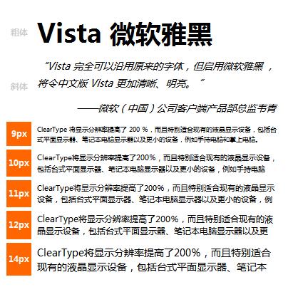 网站常用字体那些事插图(1)