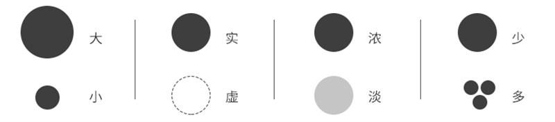 聊聊平面构成中的点线面_第7页-中国设计网