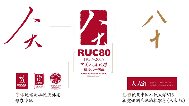 中国人民大学80周年校庆主题图案设计理念.png