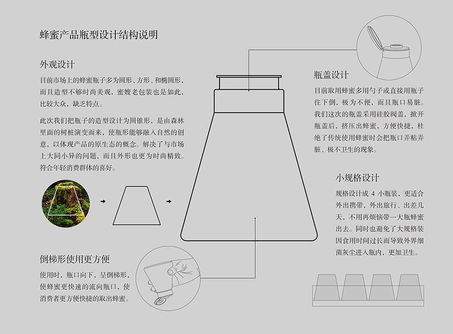瓶形设计方案1 (2).jpg
