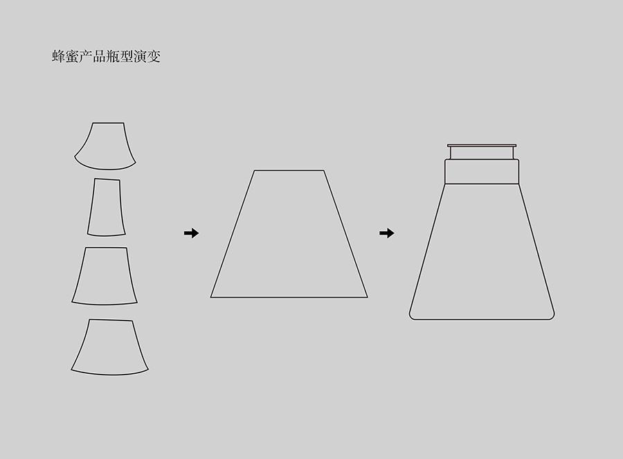 瓶形设计方案1 (1).jpg