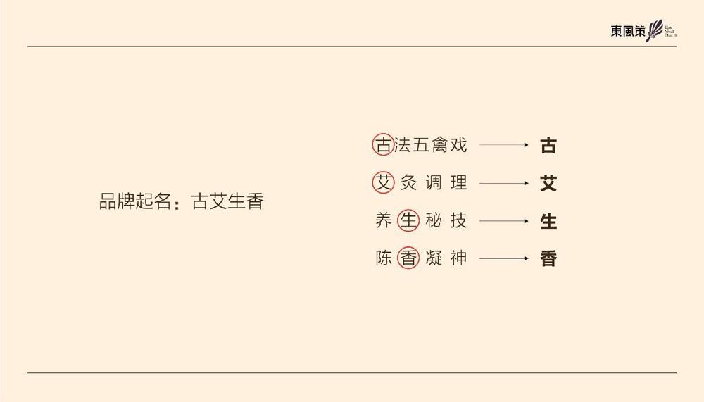 古艾生香品牌 (2).jpeg