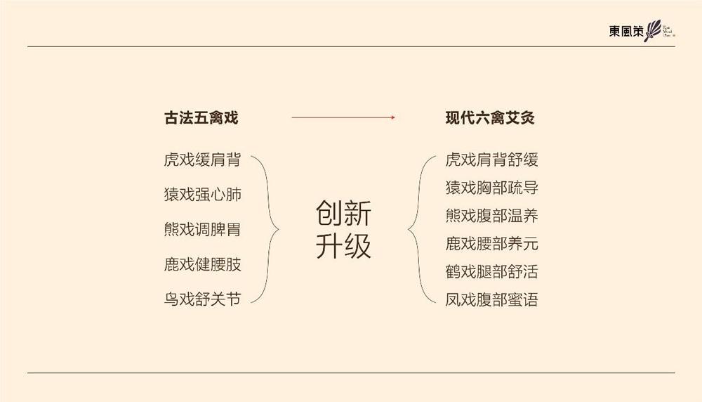 古艾生香品牌 (7).jpeg