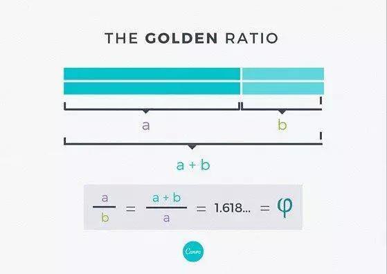 设计黄金比例 (1).jpg