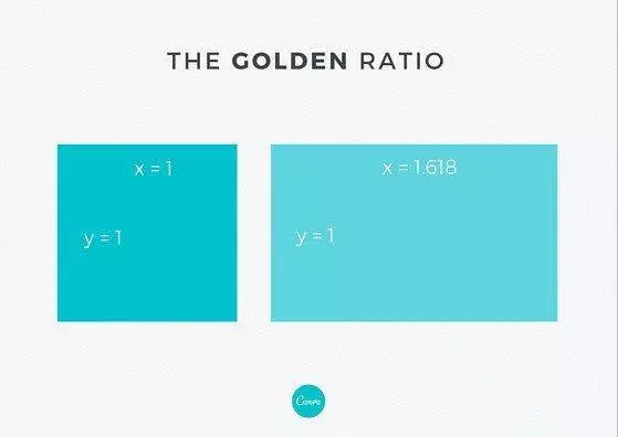设计黄金比例 (3).jpg
