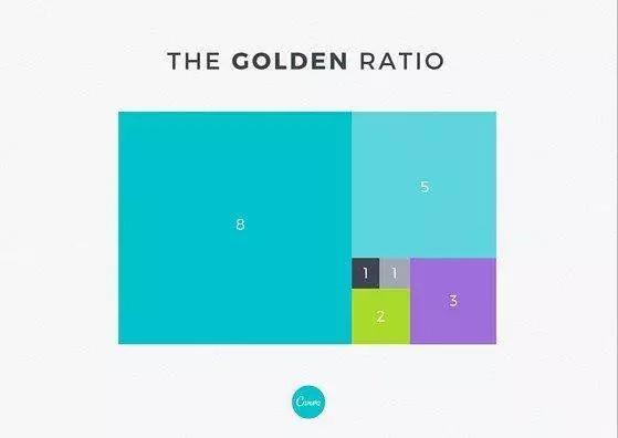 设计黄金比例 (5).jpg