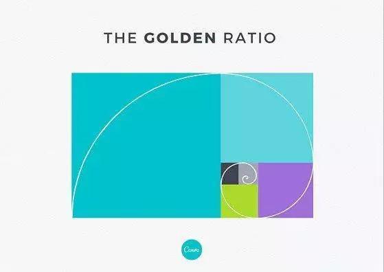 设计黄金比例 (6).jpg