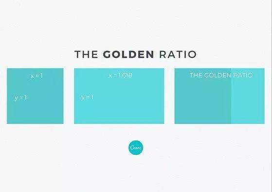 设计黄金比例 (4).jpg