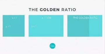 什么是黄金比例?该如何应用到设计上?