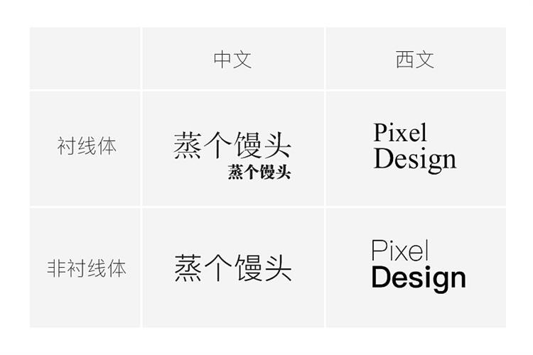 字体的对比1.jpg