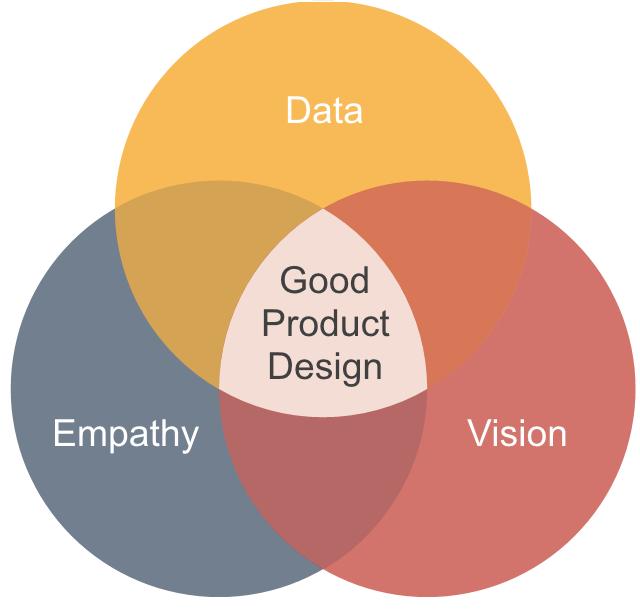 好设计的关键是平衡.png