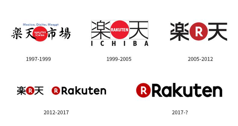 乐天logo演变.png
