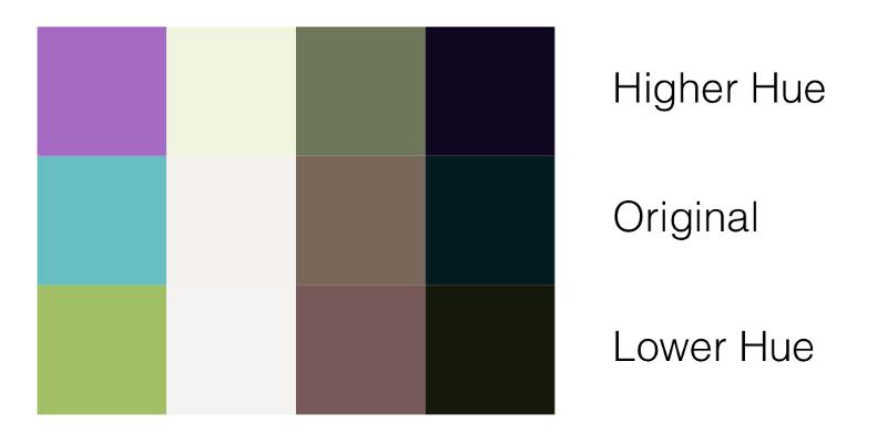 色调和饱和度1.png