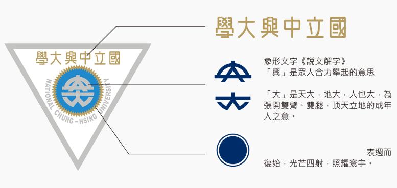 """台湾""""国立""""中兴大学更换新LOGO设计图.png"""