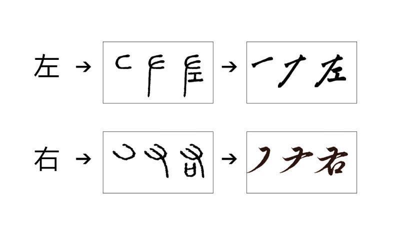 【识别性】 字体设计有三要素,识别性、美感、创意,首先识别性是最重要的,也是最基本的,一般我们遇到的不可识别的字有两种:一类是因为个人风格过于浓厚而导致的夸张造作,让汉字原有的韵味和文化内涵荡然无存,盲目偏爱毛笔的随意性和笔触的夸张性,美其名曰:个人风格。第二类是文化素养不够,对草书的认读能力太欠缺,某些客户甚至设计师会误将草书当认作错字或认为识别性有问题,其实只需要加强行草书法素养即可。 以下找了几个因为所谓个人风格而导致识别性较低的案例,括号中是对应的注解: