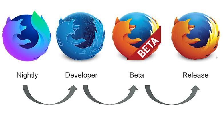 Firefox nightly更换新logo4.jpg