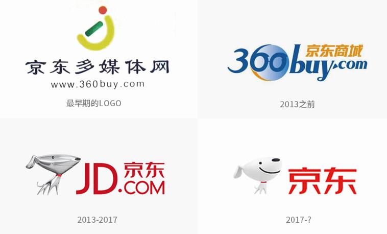 京东logo发展.png