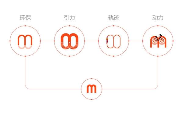 设计理念1.jpg