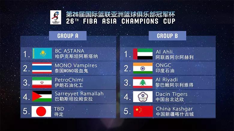 第26届国际篮联亚冠赛LOGO亮相5.png