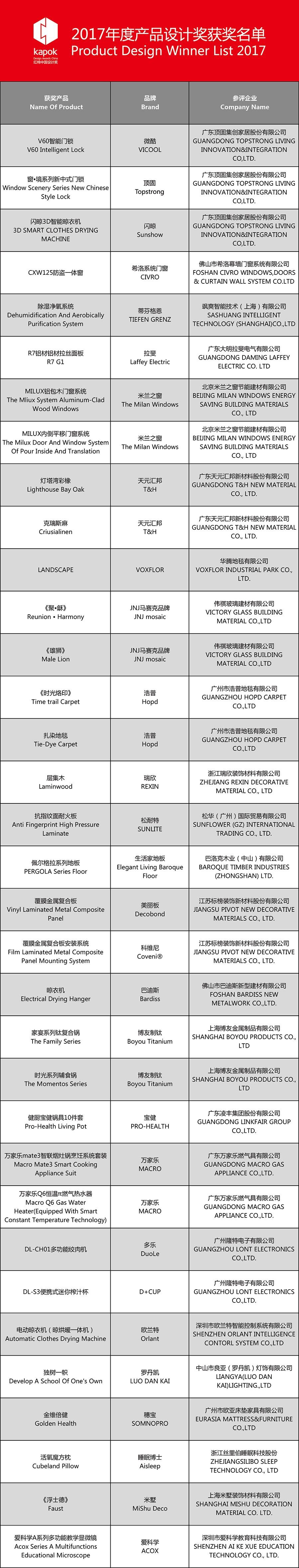 2017骞村害浜у搧璁捐濂?鑾峰鍚嶅崟-03.jpg