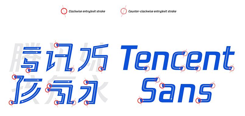 中文和拉丁文字体共享类似的入口和出口的笔划造型.png