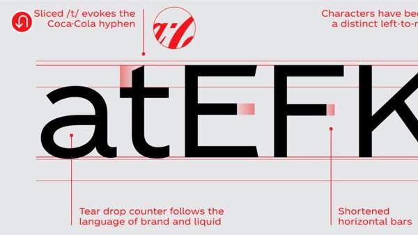 可口可乐推出了品牌定制字体6.jpg