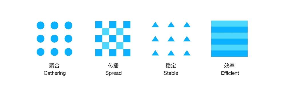 图形元素.jpg