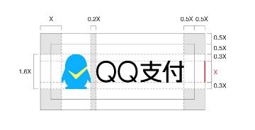 QQ支付品牌重塑设计