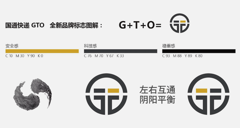 国通快递启用新logo3.png