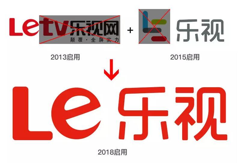 乐视宣布全面启用新logo1.jpg