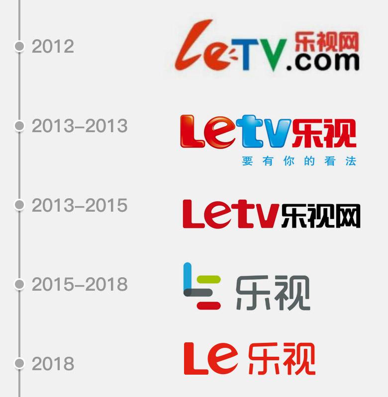 乐视近6年logo演变.jpg