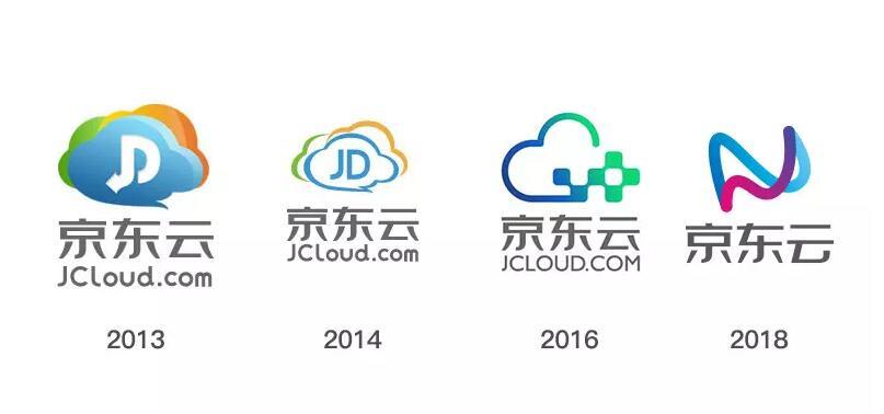 京东云logo变化.jpg