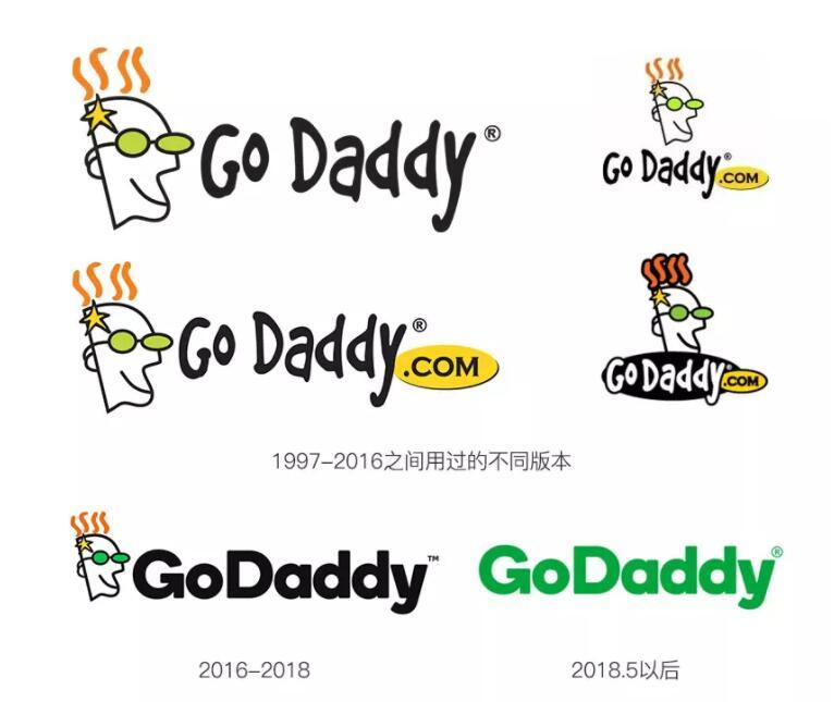 logo演变历史.jpg