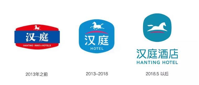 汉庭酒店更换新logo.jpg